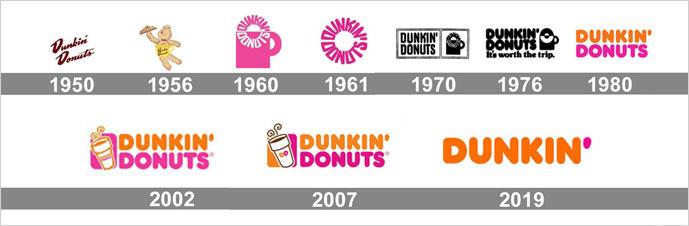 بررسی تاریخچه لوگوی Dunkin donuts