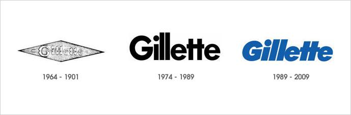 بررسی تاریخچه لوگوی GILLETTE