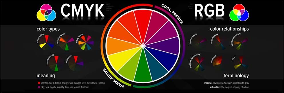 نقش رنگ در طراحی لوگو