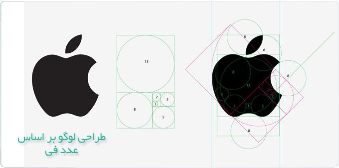 طراحی لوگو بر اساس عدد فی