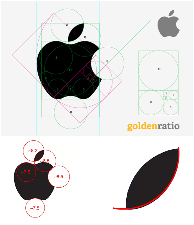 باید ها و نبایدها در استفاده از شبکه های لوگوبرای ساخت لوگوی شرکت اپل از این راهنمای دایره وار گسترده استفاده نشده  است،اما توسط بعضی از افراد برای توضیح جذابیت بی ...